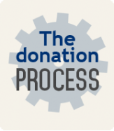 The Donation Process